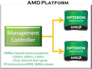 apml_overview2