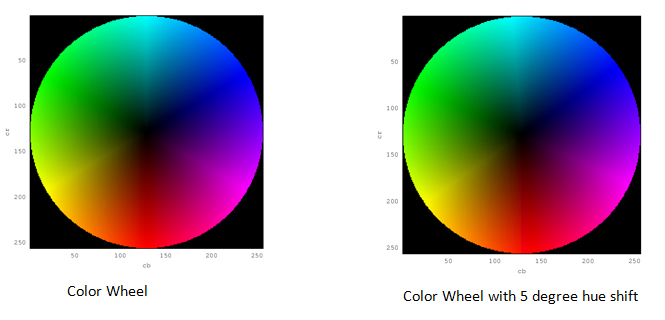 colorwheels